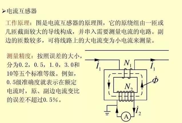 电流互感器的特点: 1,一次绕组串联在电路中,并且匝数很少,所以一次绕组中的电流完全取决与被测电路的负荷电流,而与二次电流的大小无关。 2,电流互感器二次绕组所接仪表的电流线圈阻抗很小,所以在正常的情况下,电流互感器在近乎短路的状态下运行。 电流互感器使用注意事项 1,为了安全起见,电流互感器的二次侧必须可靠接地,以防由于绝缘破裂后,一次侧高压传到二次侧,发生人身事故: 2,一次侧串联在电路中,二次侧的继电器或者测量仪表串联。 3,接线时候要注意极性,电流互感器一二次侧的极性端子,都用字母表示极性 4,